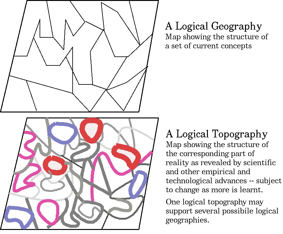 Logical geography and logical topography