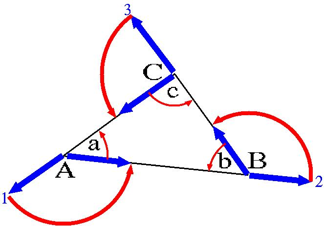 Triangle sum theorem What do exterior angles of a triangle add up to